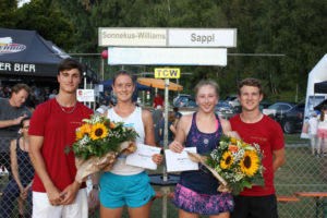 Wohlensee-Cup 2018 081